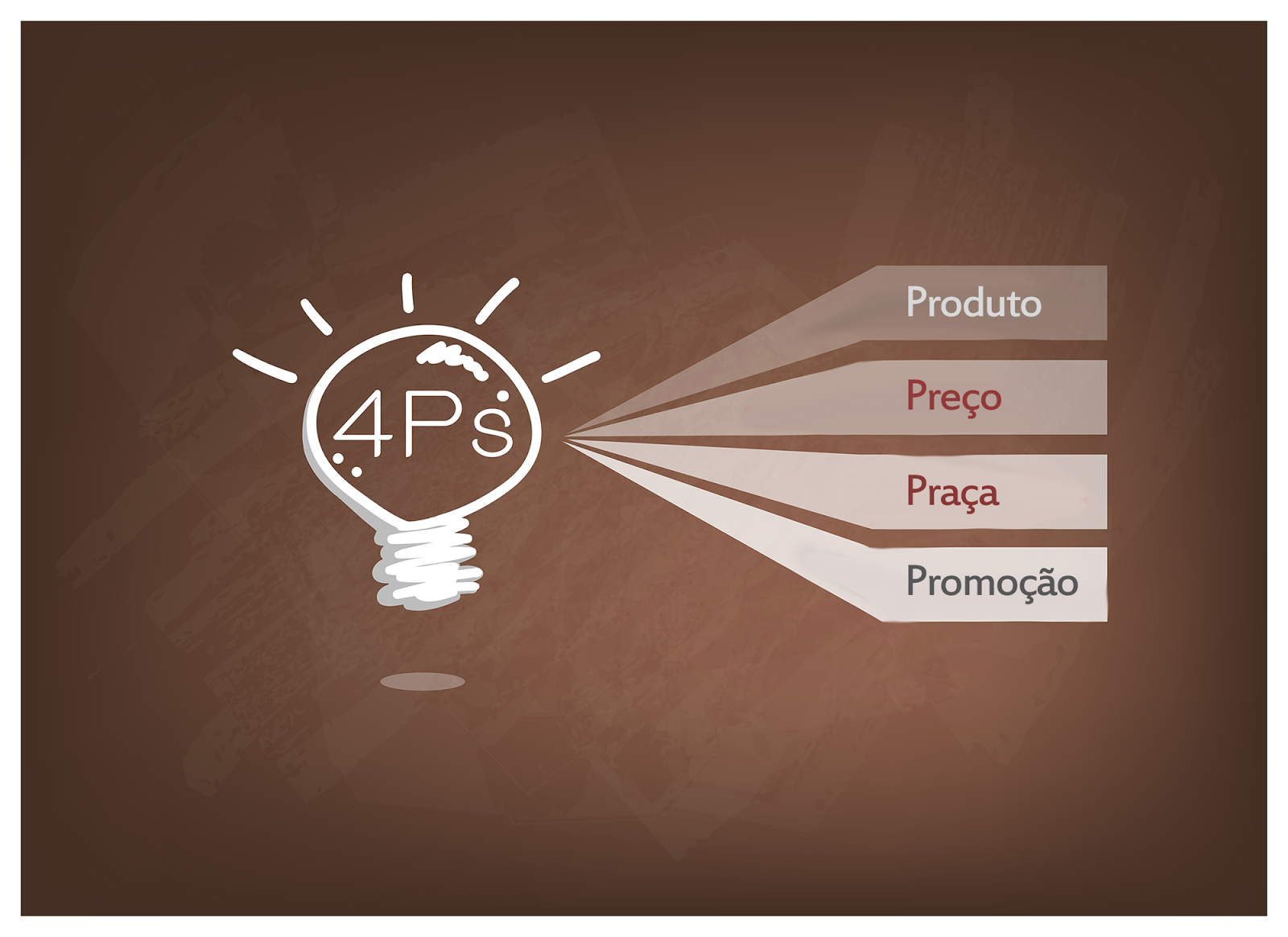 4p do marketing